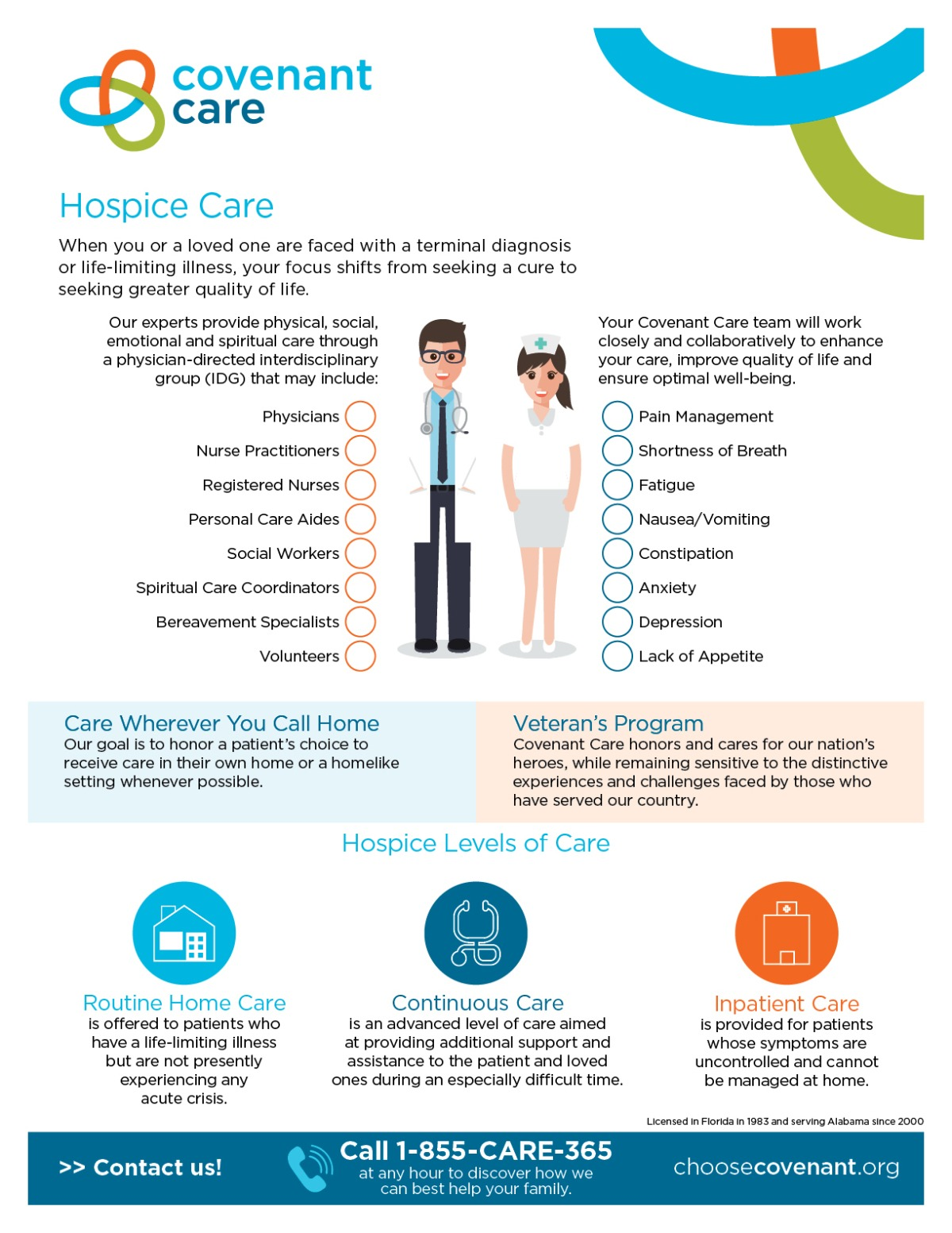Covenant Care Hospice Care infographic